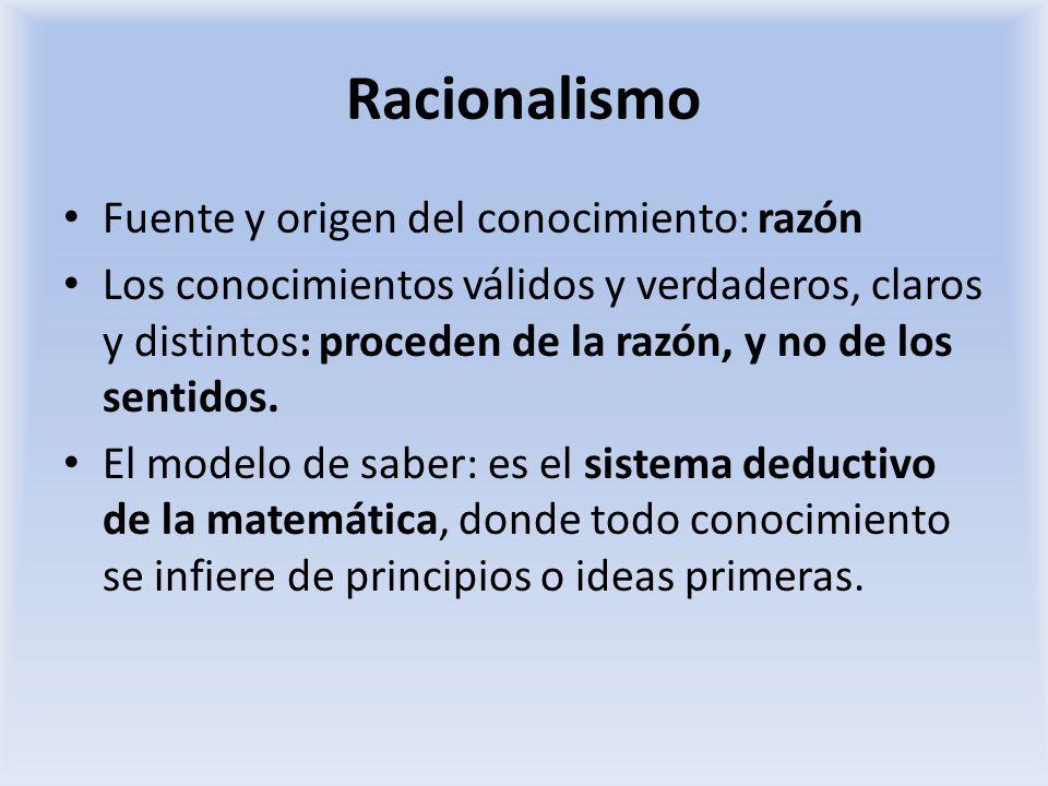 Racionalismo Fuente y origen del conocimiento: razón