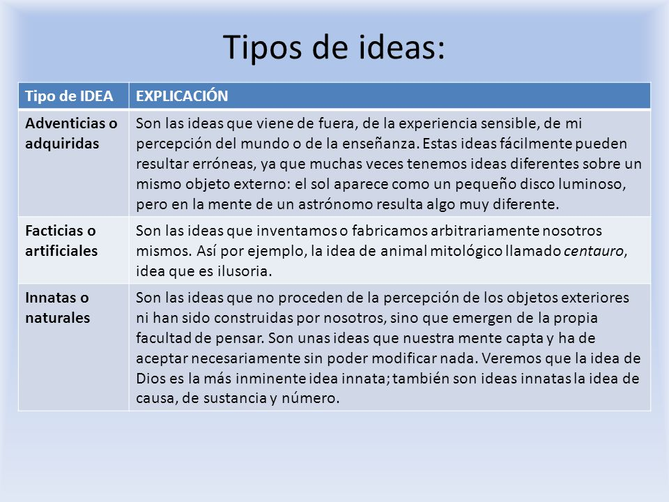 Tipos de ideas: Tipo de IDEA EXPLICACIÓN Adventicias o adquiridas