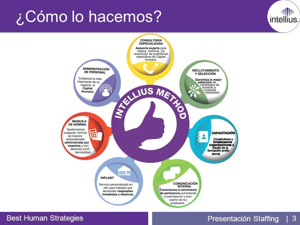 ¿Cómo lo hacemos Best Human Strategies Presentación Staffing