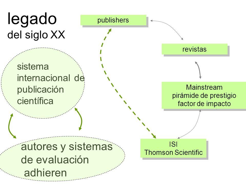 legado del siglo XX autores y sistemas de evaluación adhieren