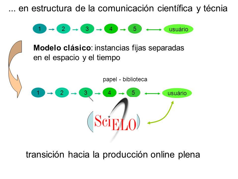 ... en estructura de la comunicación científica y técnia
