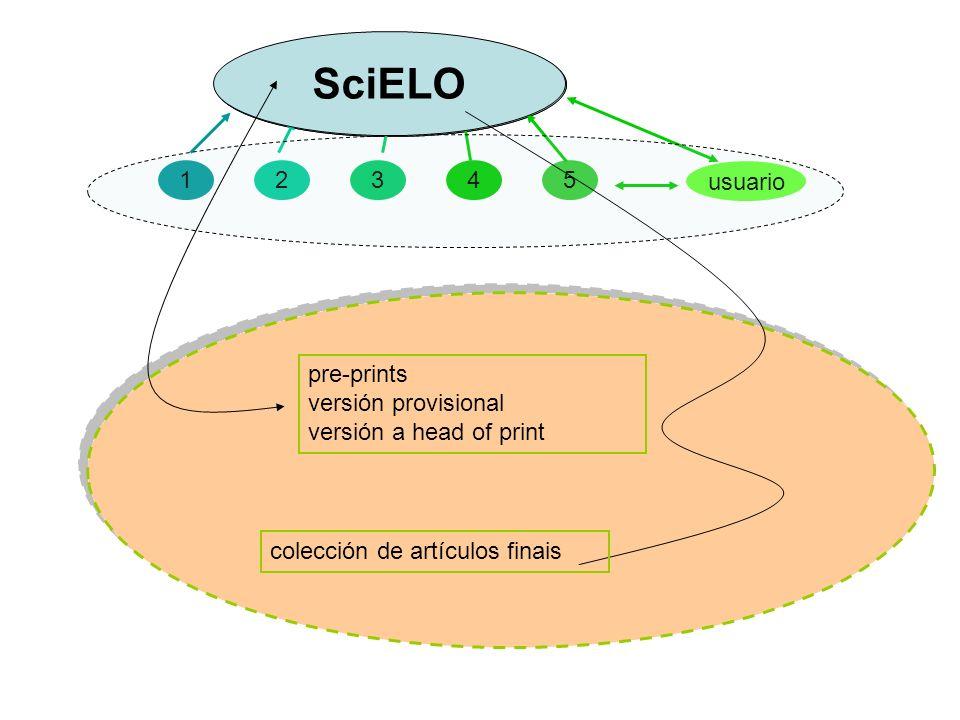 SciELO Internet Web/Internet 1 2 3 4 5 usuario