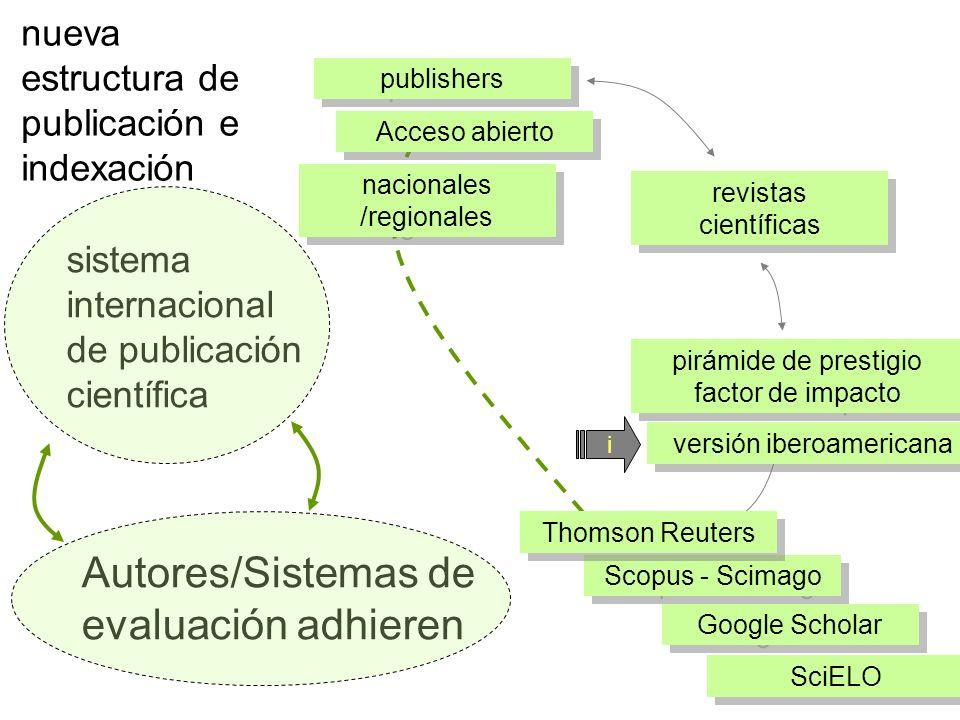 Autores/Sistemas de evaluación adhieren