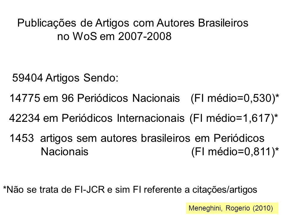 Publicações de Artigos com Autores Brasileiros no WoS em 2007-2008
