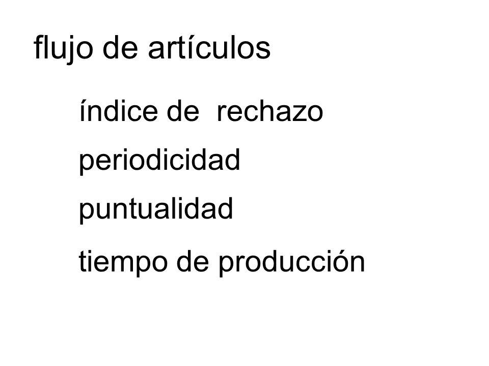 flujo de artículos índice de rechazo periodicidad puntualidad