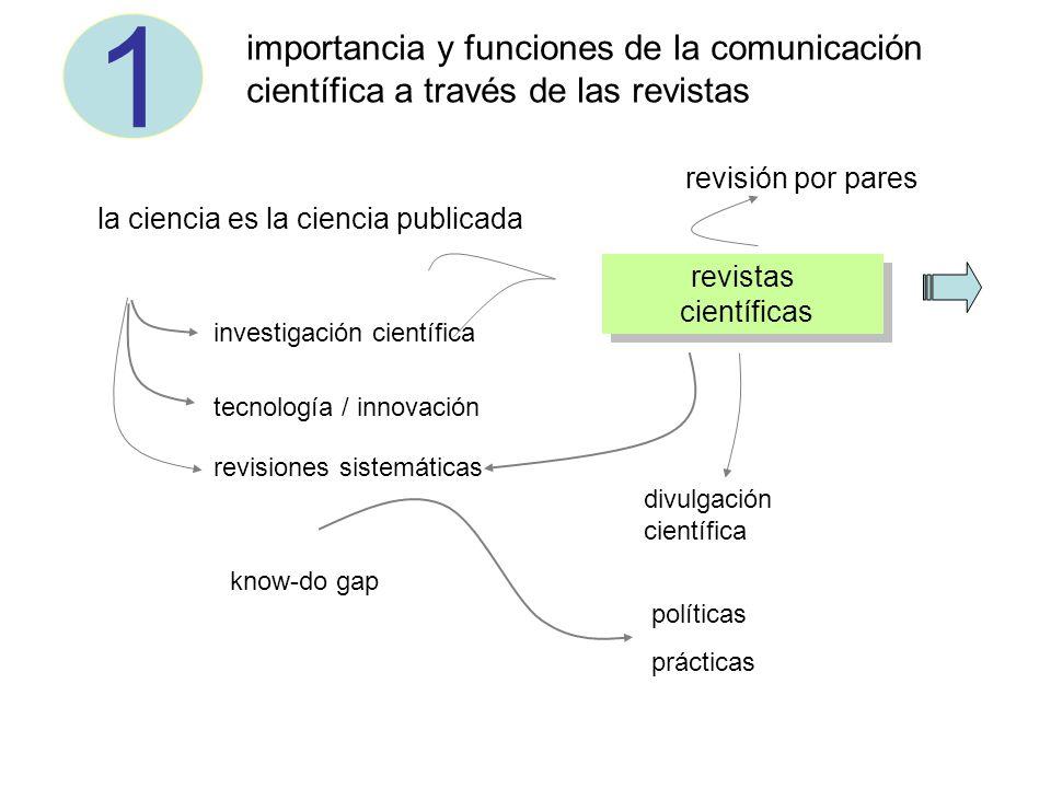 1 importancia y funciones de la comunicación científica a través de las revistas. revisión por pares.