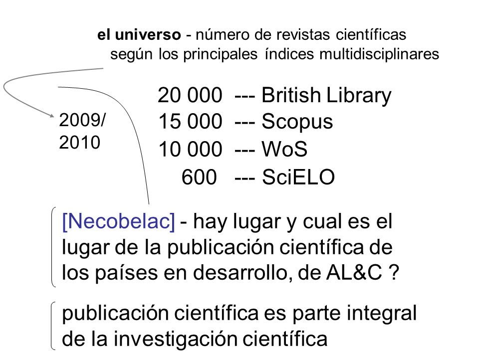 20 000 --- British Library 15 000 --- Scopus 10 000 --- WoS
