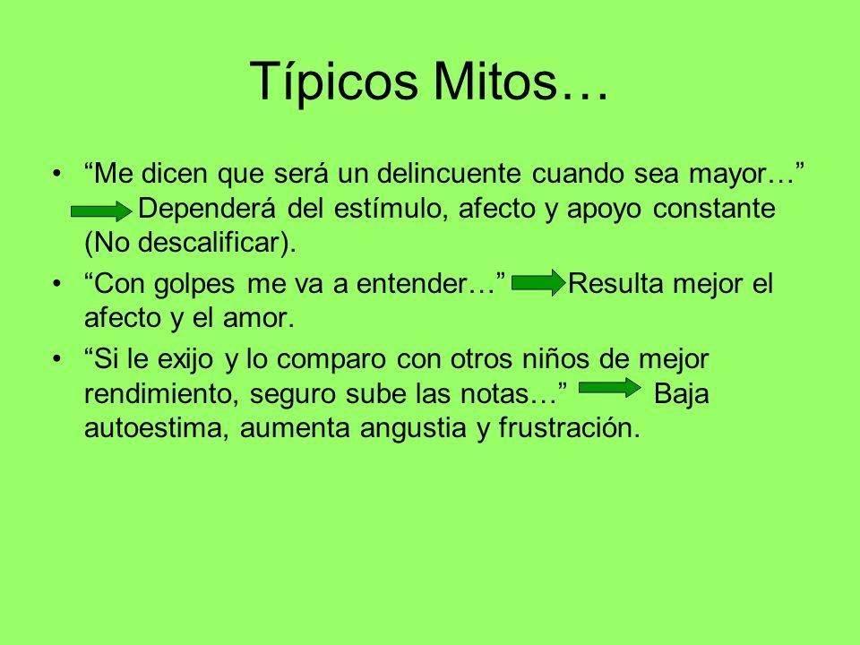 Típicos Mitos… Me dicen que será un delincuente cuando sea mayor… Dependerá del estímulo, afecto y apoyo constante (No descalificar).