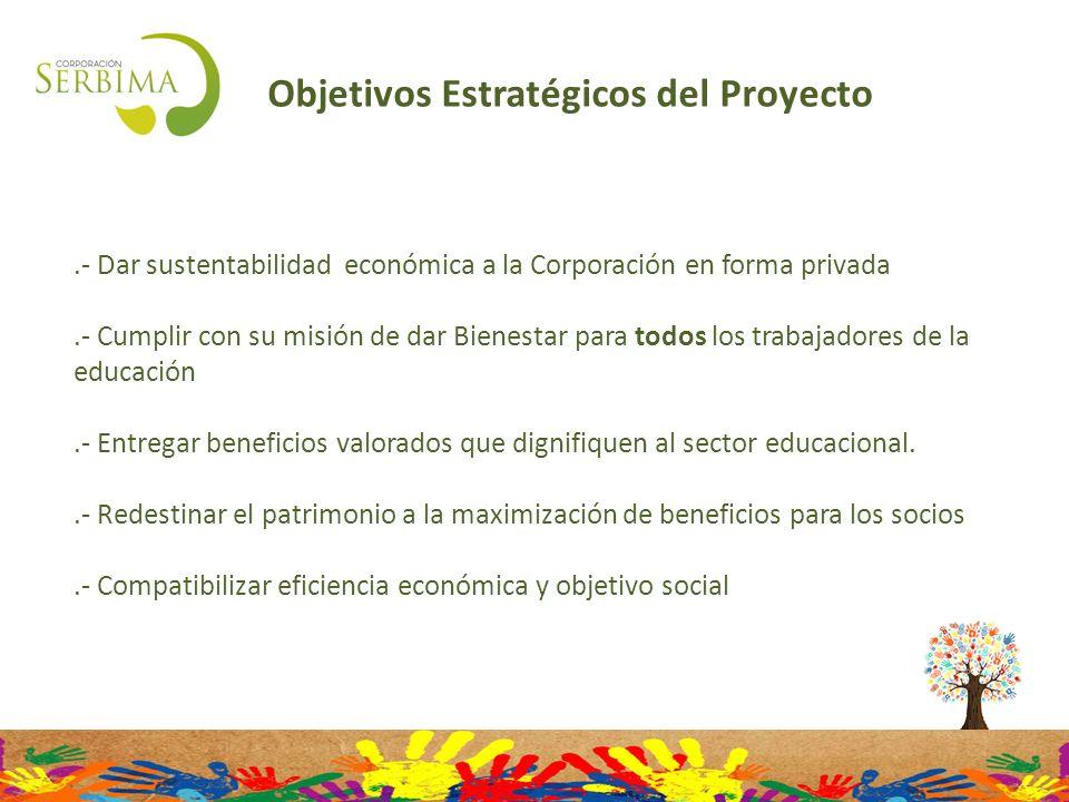 Objetivos Estratégicos del Proyecto