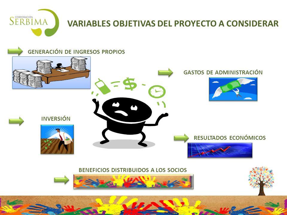 VARIABLES OBJETIVAS DEL PROYECTO A CONSIDERAR