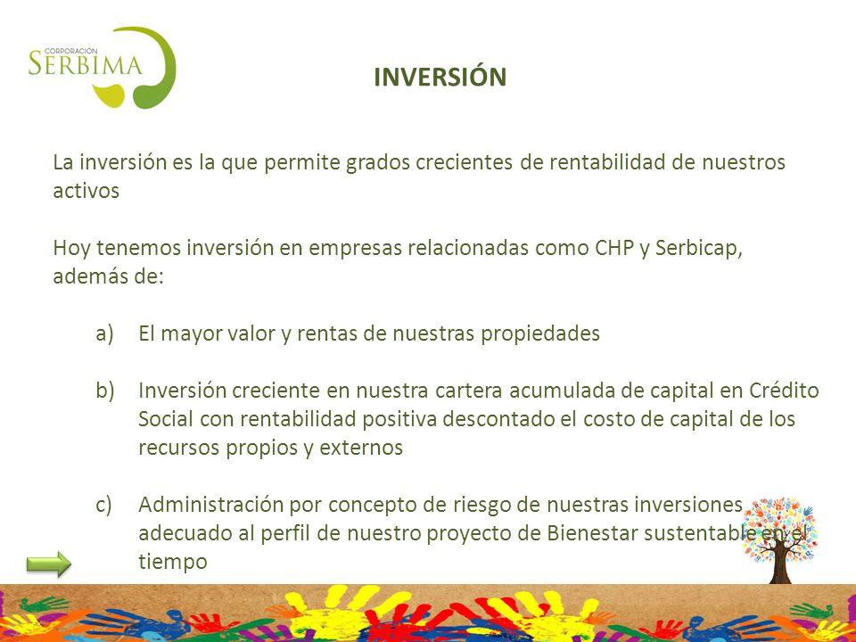 INVERSIÓN La inversión es la que permite grados crecientes de rentabilidad de nuestros activos.