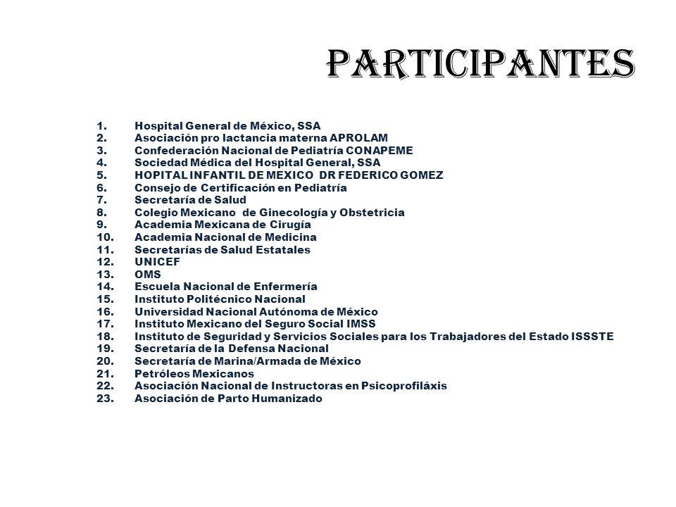 Participantes Hospital General de México, SSA