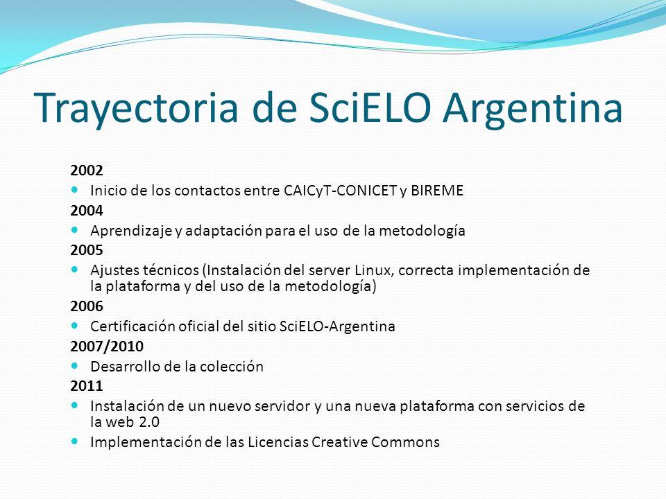 Trayectoria de SciELO Argentina
