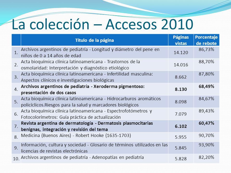 La colección – Accesos 2010 Título de la página Páginas vistas
