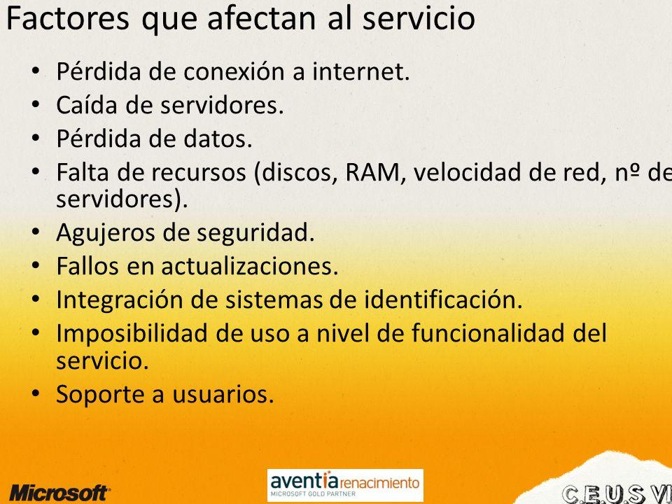 Factores que afectan al servicio