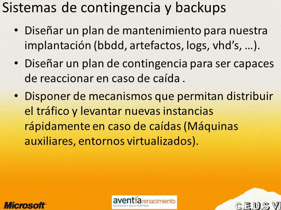 Sistemas de contingencia y backups
