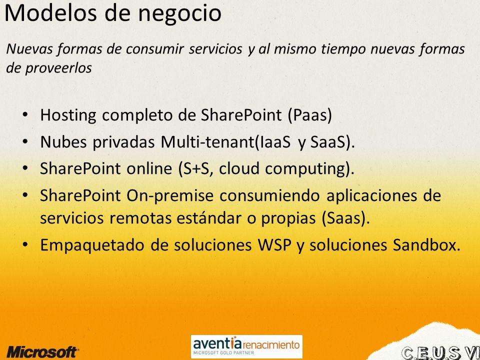 Modelos de negocio Hosting completo de SharePoint (Paas)