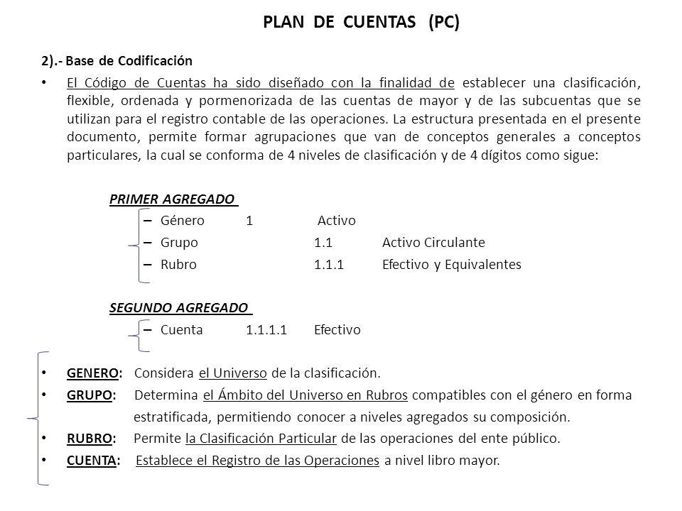 PLAN DE CUENTAS (PC) 2).- Base de Codificación