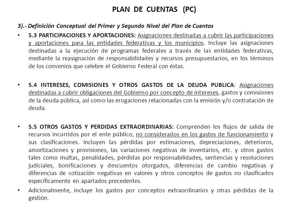 PLAN DE CUENTAS (PC) 3).- Definición Conceptual del Primer y Segundo Nivel del Plan de Cuentas.