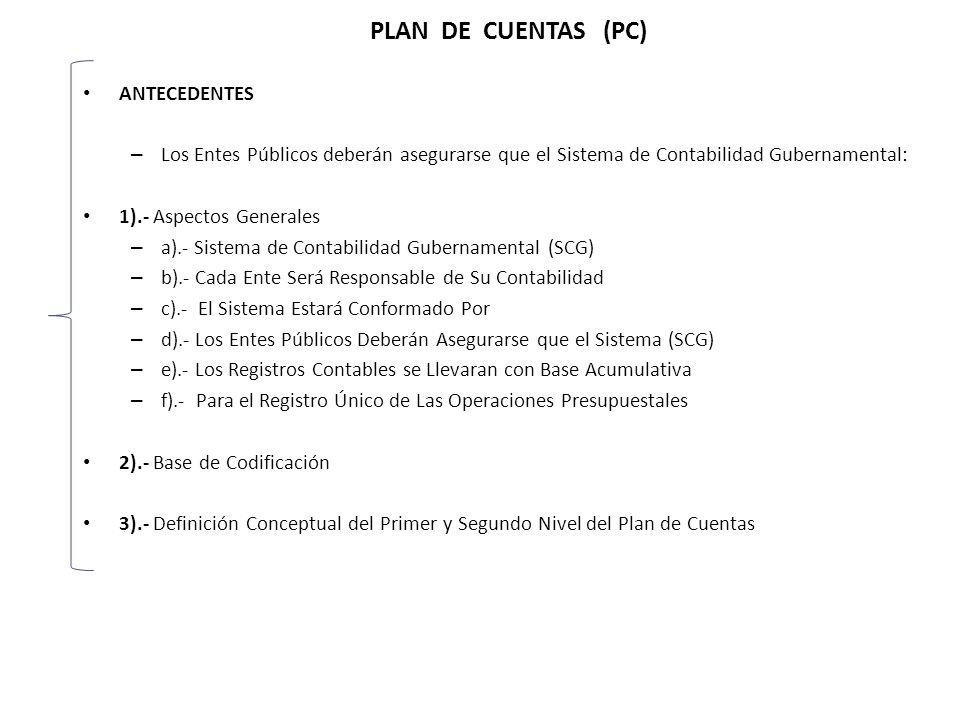 PLAN DE CUENTAS (PC) ANTECEDENTES