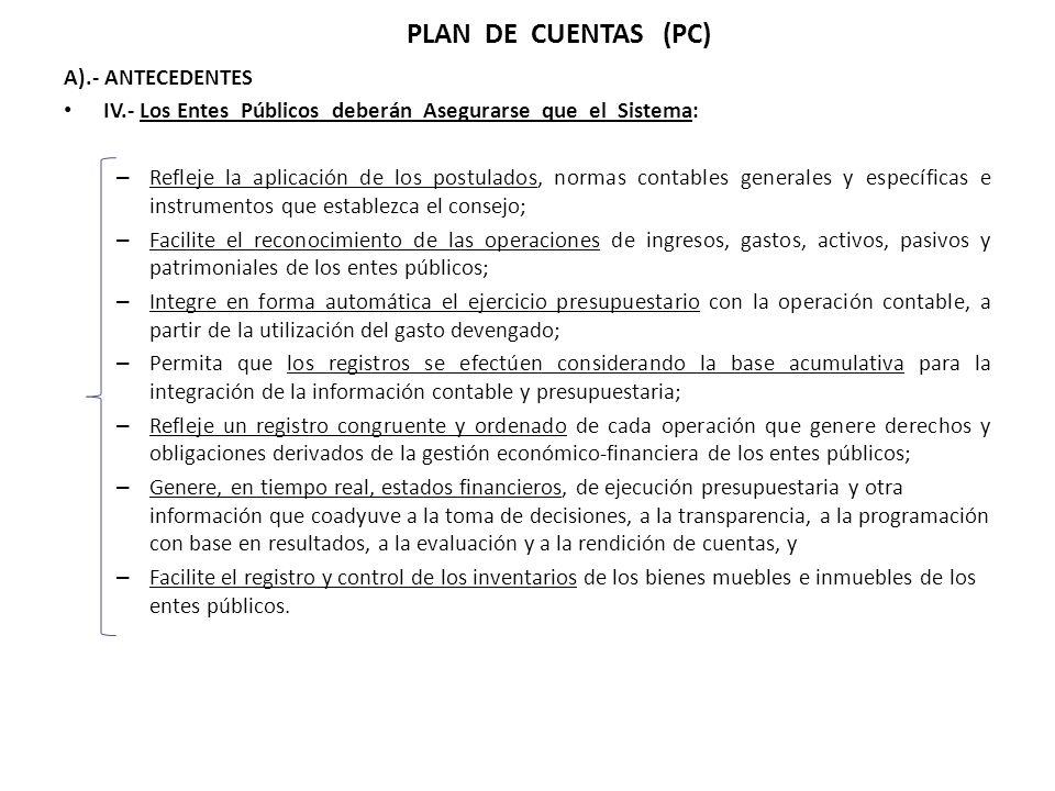 PLAN DE CUENTAS (PC) A).- ANTECEDENTES