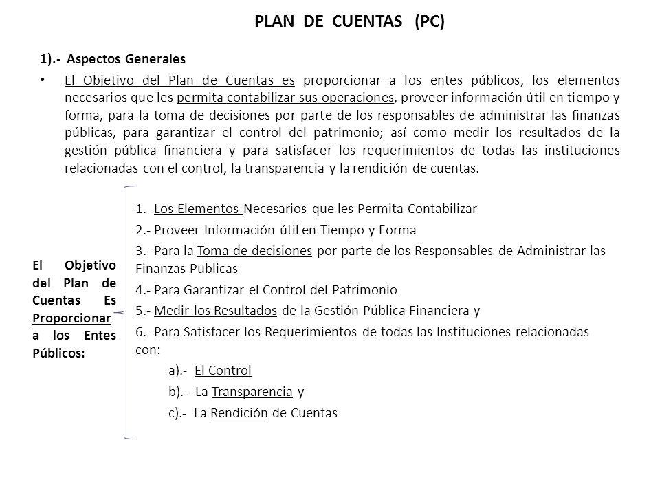 PLAN DE CUENTAS (PC) 1).- Aspectos Generales