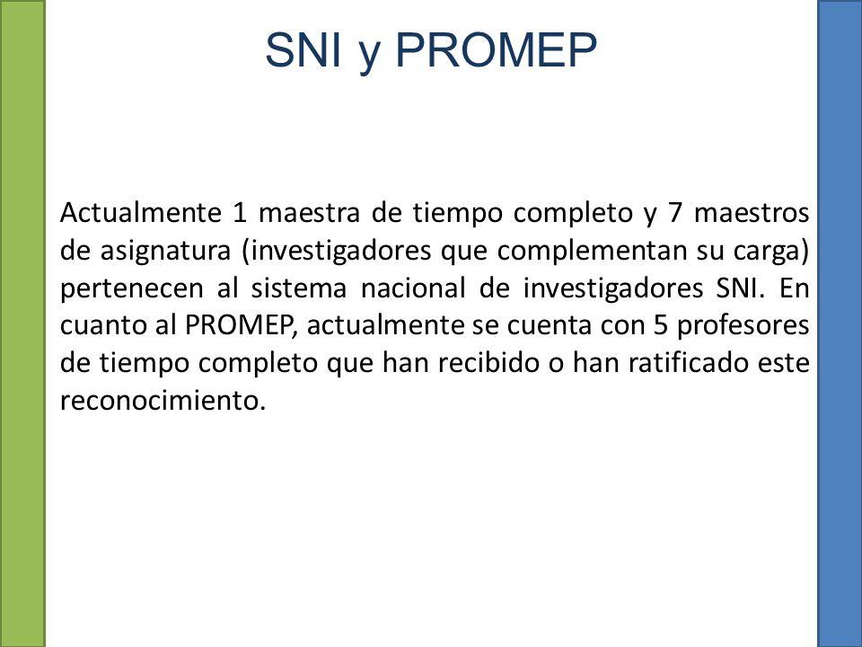 SNI y PROMEP