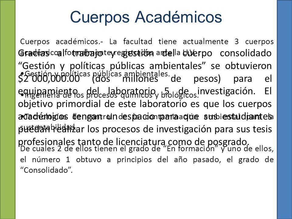 Cuerpos Académicos Cuerpos académicos.- La facultad tiene actualmente 3 cuerpos académicos formalmente registrados ante la U.V. :