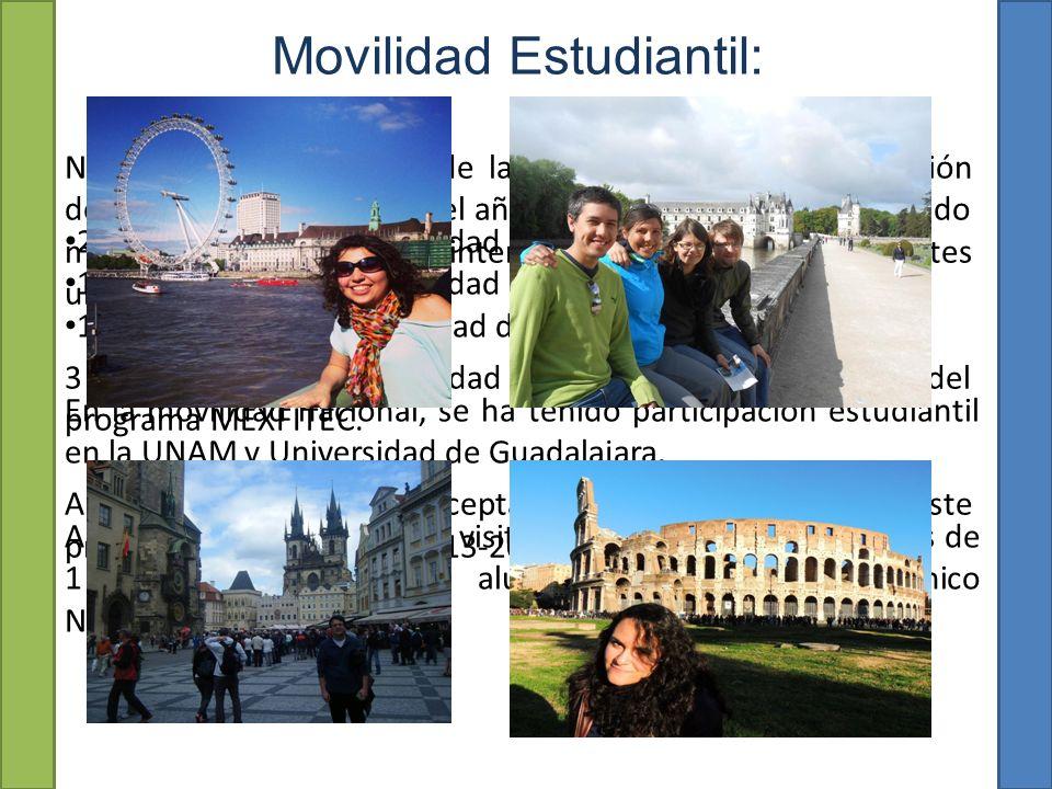 Movilidad Estudiantil: