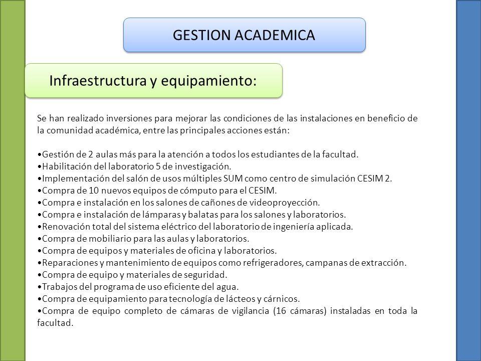 Infraestructura y equipamiento: