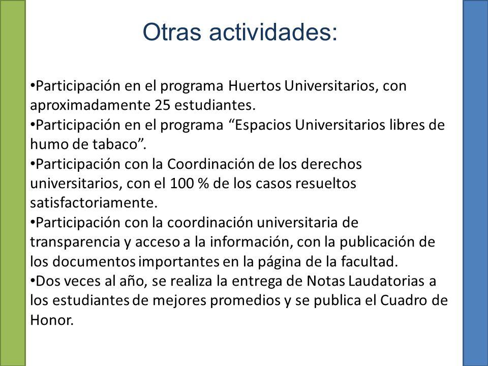 Otras actividades: Participación en el programa Huertos Universitarios, con aproximadamente 25 estudiantes.
