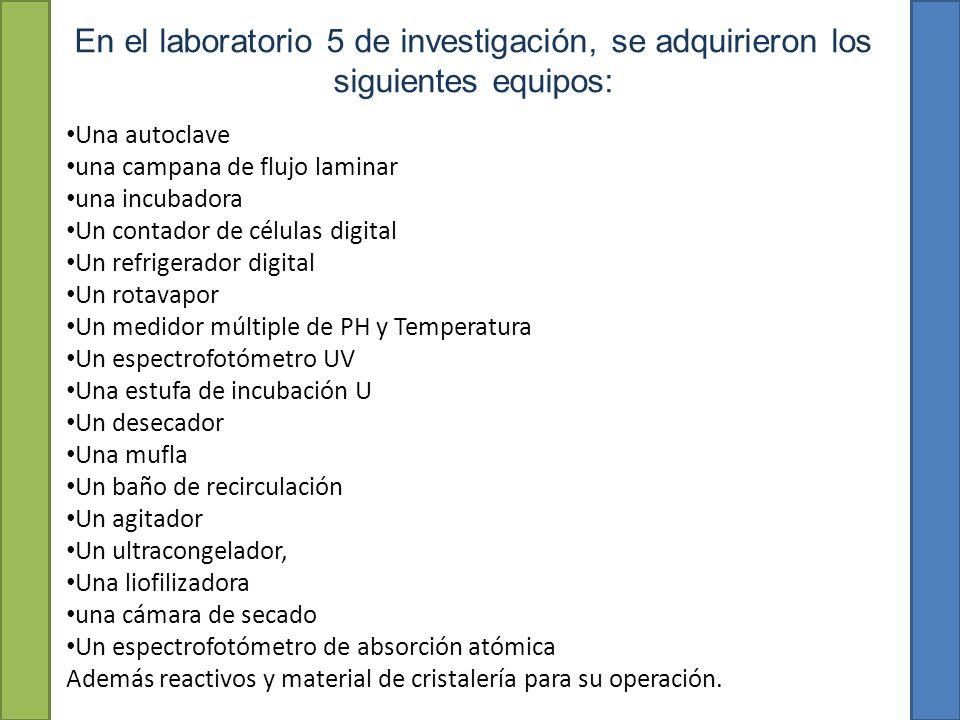 En el laboratorio 5 de investigación, se adquirieron los siguientes equipos: