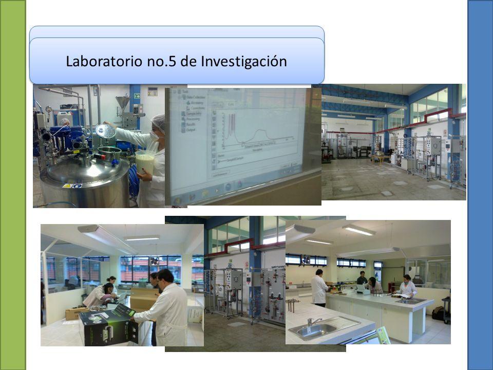 Laboratorio de Ing. Aplicada Laboratorio no.5 de Investigación