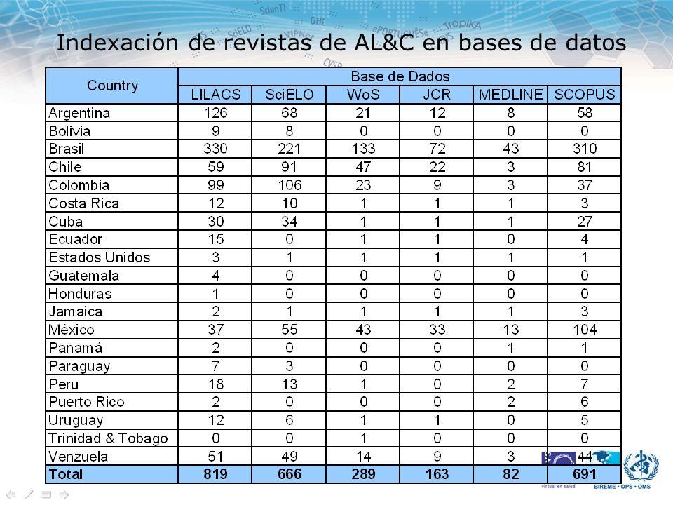 Indexación de revistas de AL&C en bases de datos