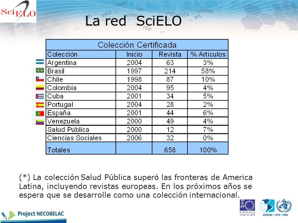 La red SciELO