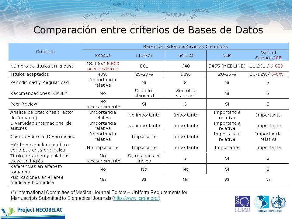 Comparación entre criterios de Bases de Datos