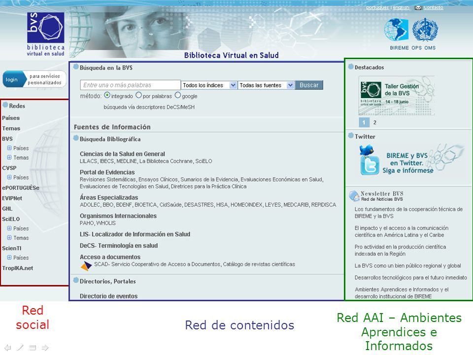 Red AAI – Ambientes Aprendices e Informados