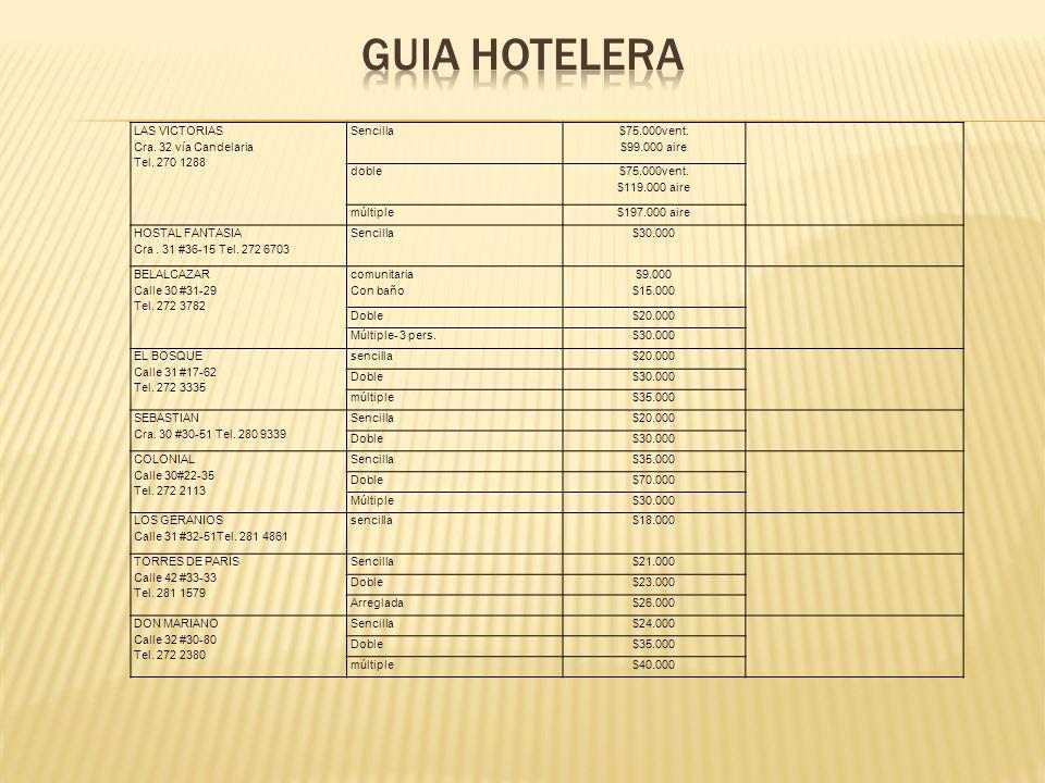 GUIA HOTELERA LAS VICTORIAS Cra. 32 vía Candelaria Tel. 270 1288