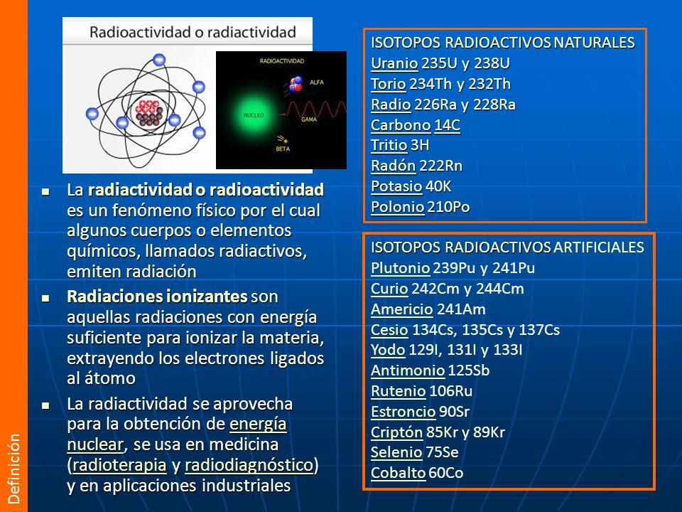 ISOTOPOS RADIOACTIVOS NATURALES