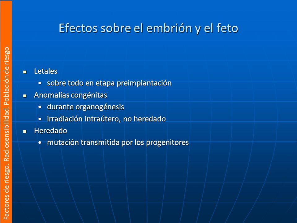Efectos sobre el embrión y el feto