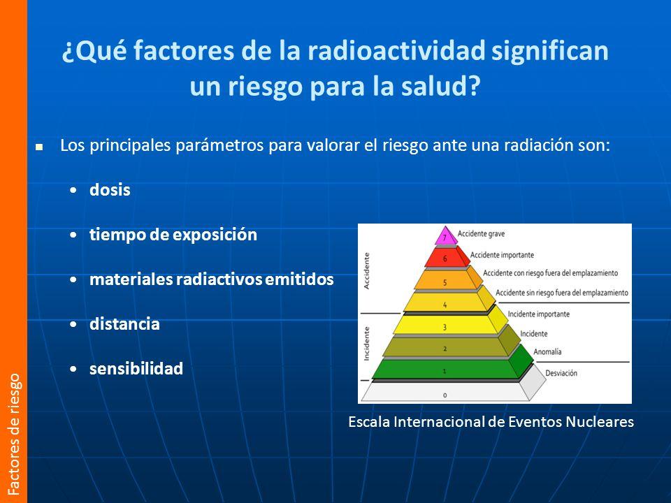 ¿Qué factores de la radioactividad significan un riesgo para la salud