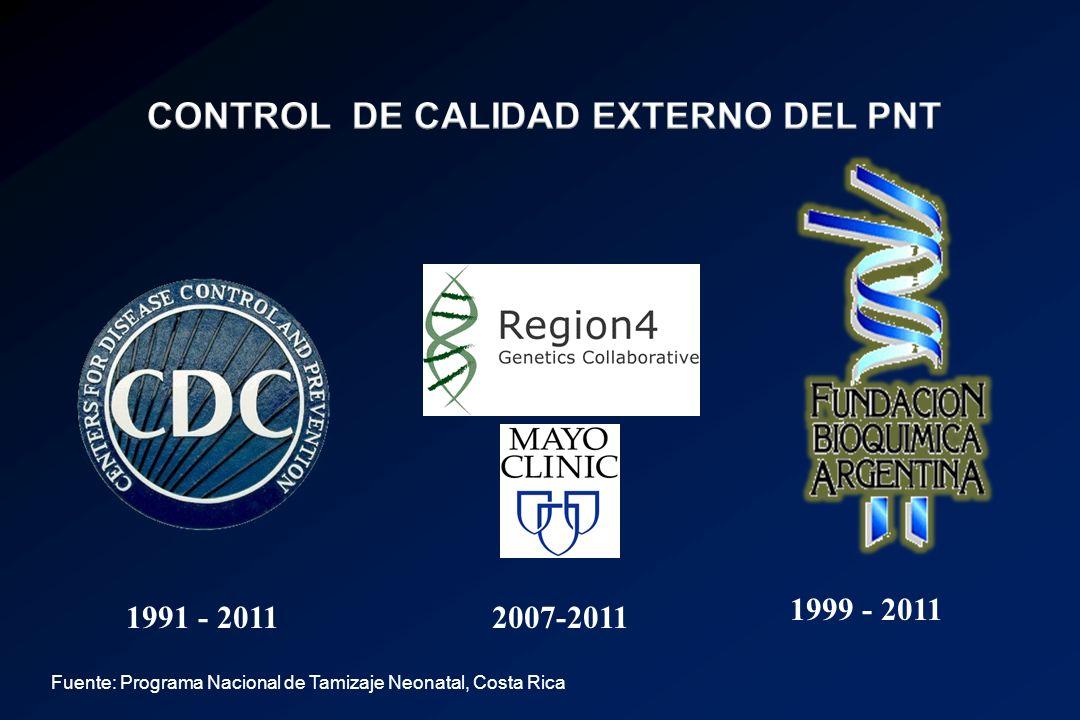 CONTROL DE CALIDAD EXTERNO DEL PNT