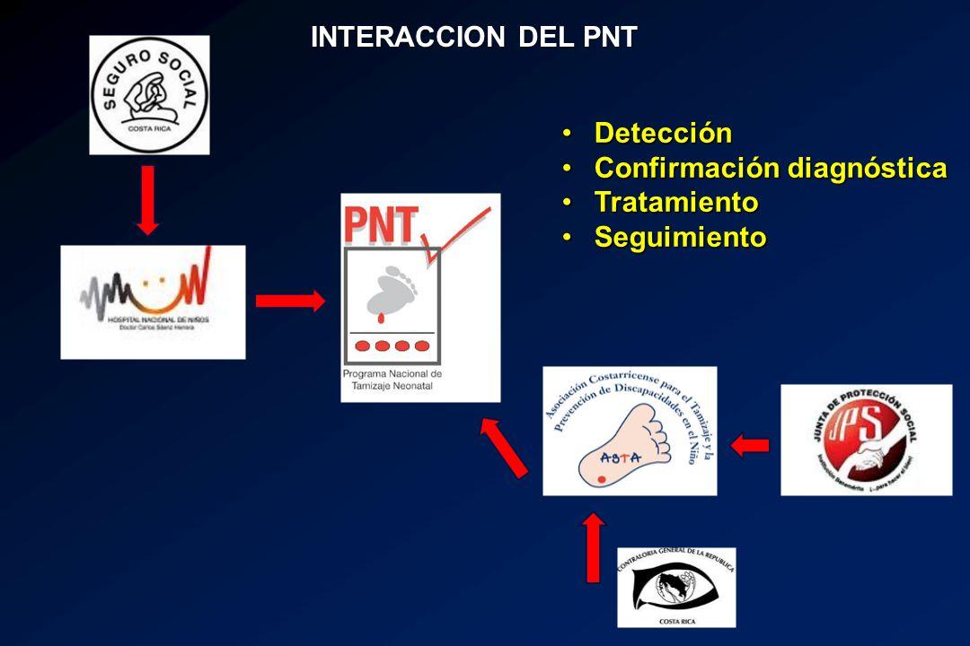 INTERACCION DEL PNT Detección Confirmación diagnóstica Tratamiento Seguimiento