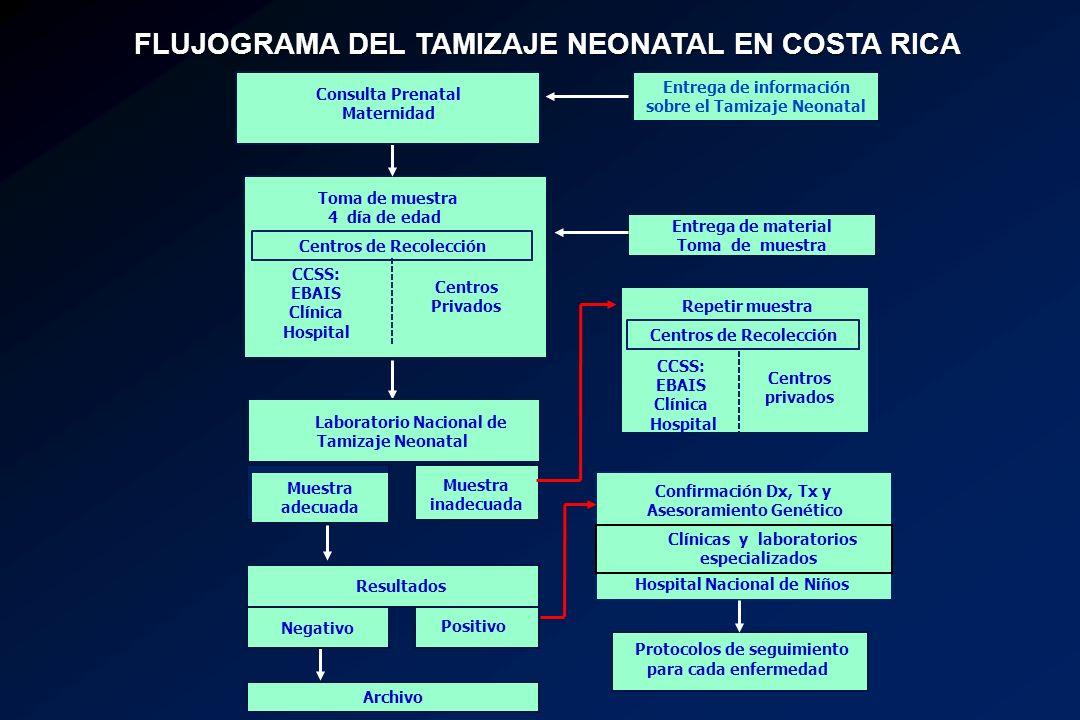 FLUJOGRAMA DEL TAMIZAJE NEONATAL EN COSTA RICA
