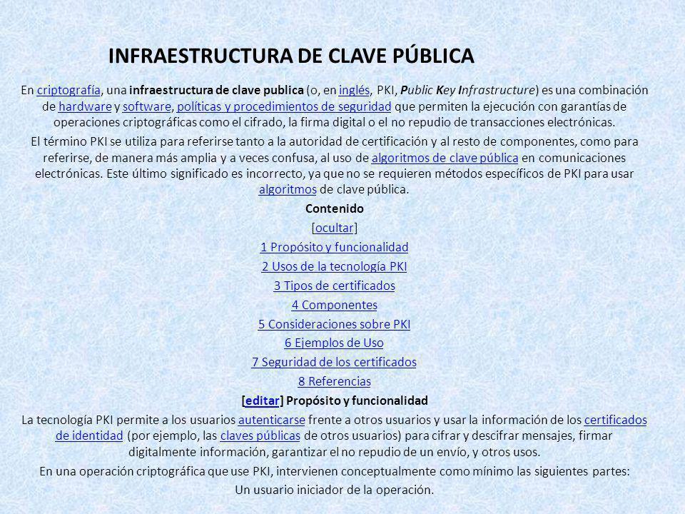 INFRAESTRUCTURA DE CLAVE PÚBLICA