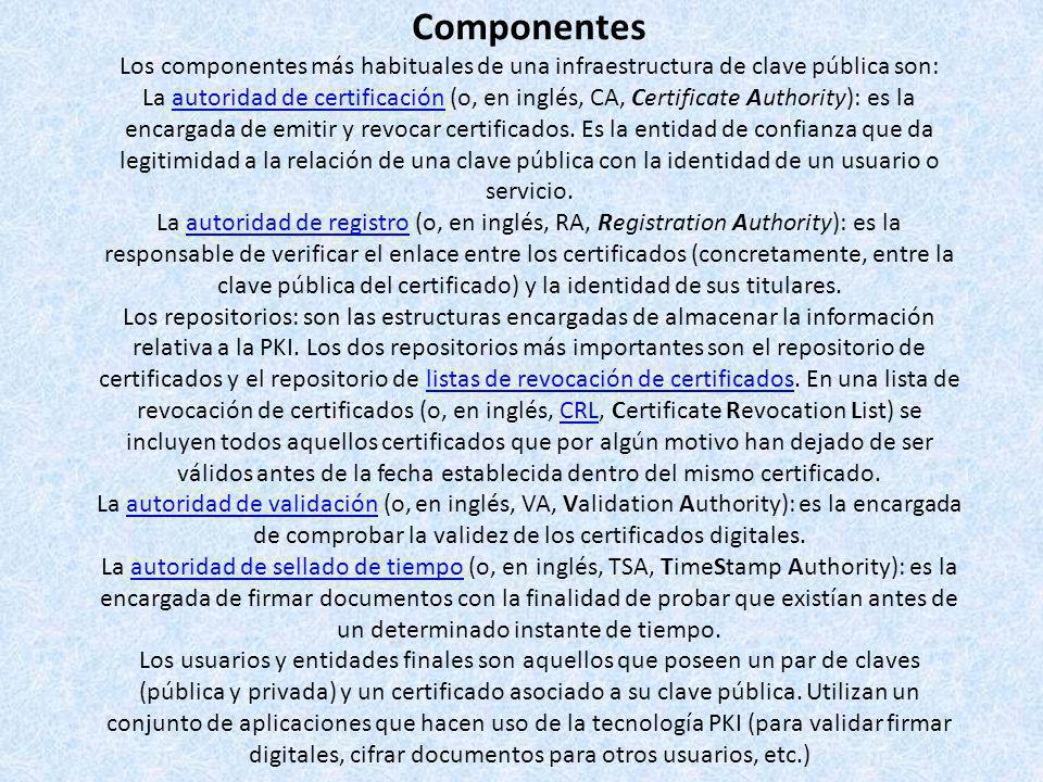 Componentes Los componentes más habituales de una infraestructura de clave pública son: La autoridad de certificación (o, en inglés, CA, Certificate Authority): es la encargada de emitir y revocar certificados.