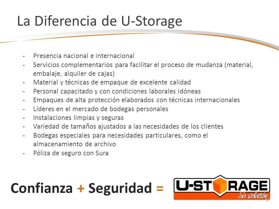 La Diferencia de U-Storage
