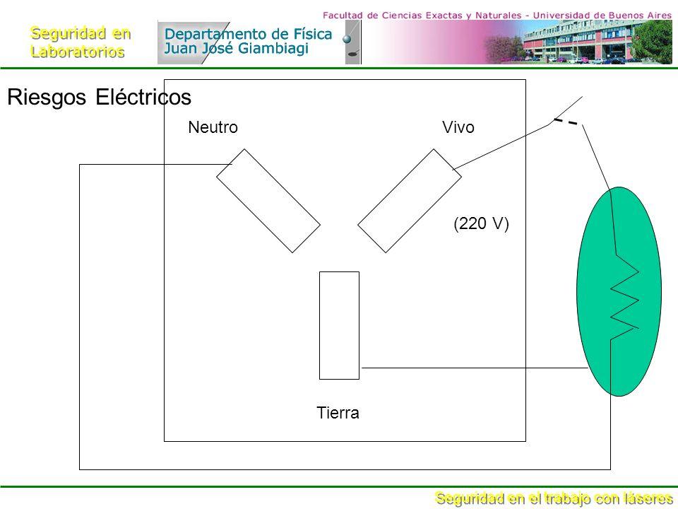 Riesgos Eléctricos Neutro Vivo (220 V) Tierra