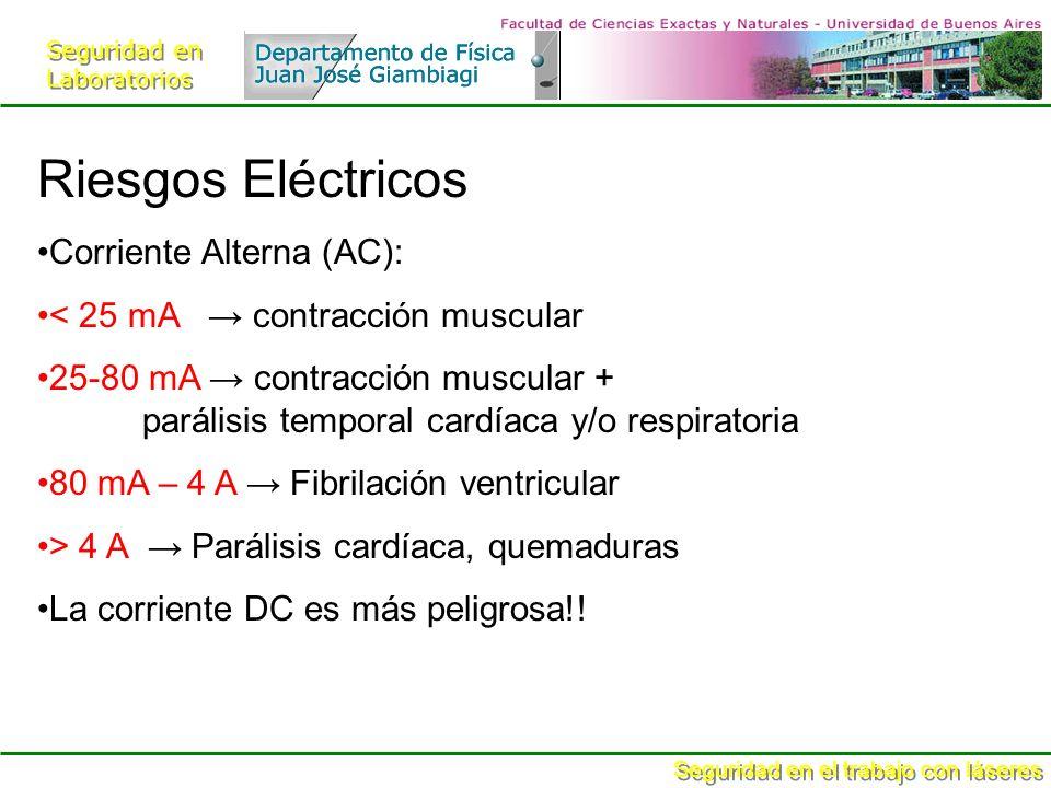 Riesgos Eléctricos Corriente Alterna (AC):