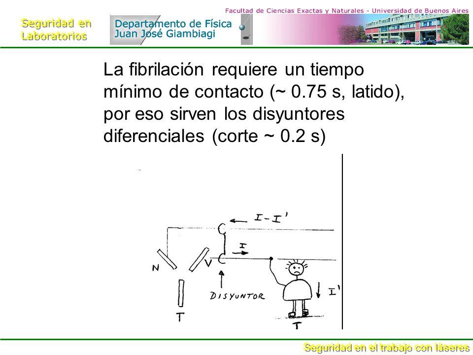 La fibrilación requiere un tiempo mínimo de contacto (~ 0